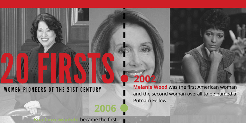 20 Firsts: Amazing Women Pioneers of the 21st Century